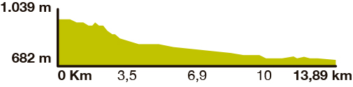 Iron and Coal Route slope graphic