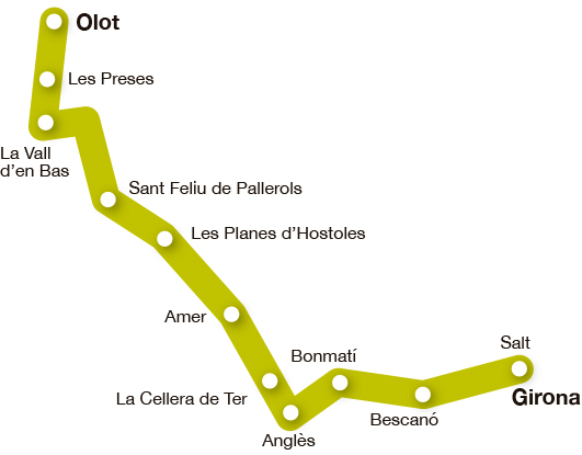 Route du Petit Train I schema