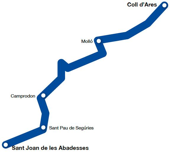 Mapa dels pobles de la ruta vall de Camprodon