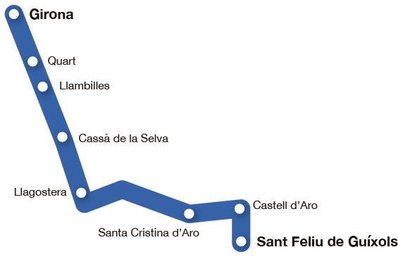 Mapa pobles de l'etapa del Carrilet II