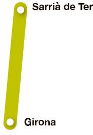 esquema de la ruta del girona sarrià de ter